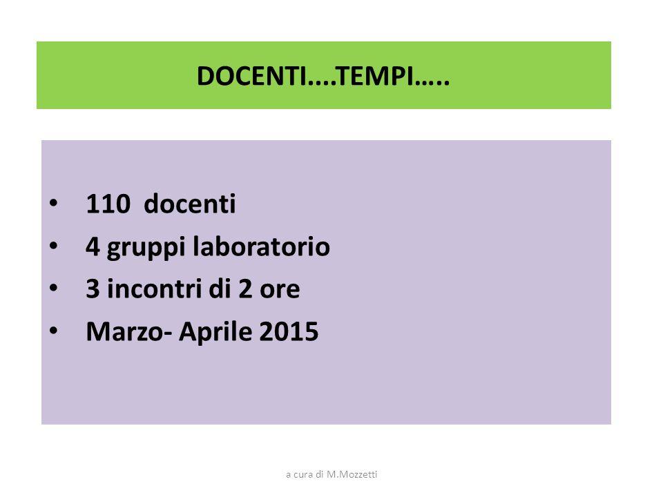 DOCENTI....TEMPI….. 110 docenti 4 gruppi laboratorio