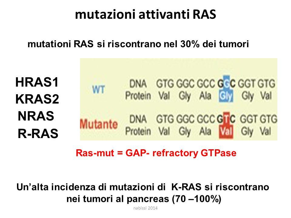 mutazioni attivanti RAS