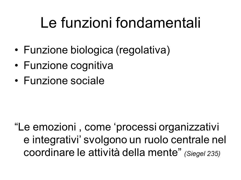 Le funzioni fondamentali