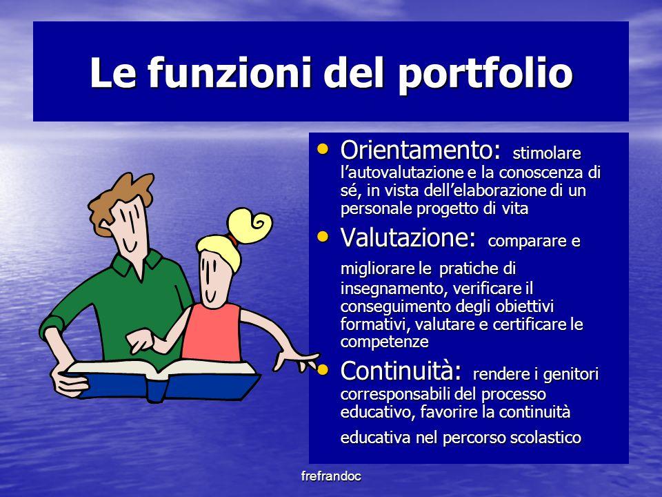 Le funzioni del portfolio