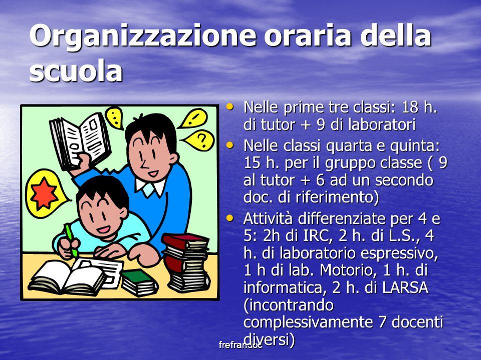 Organizzazione oraria della scuola