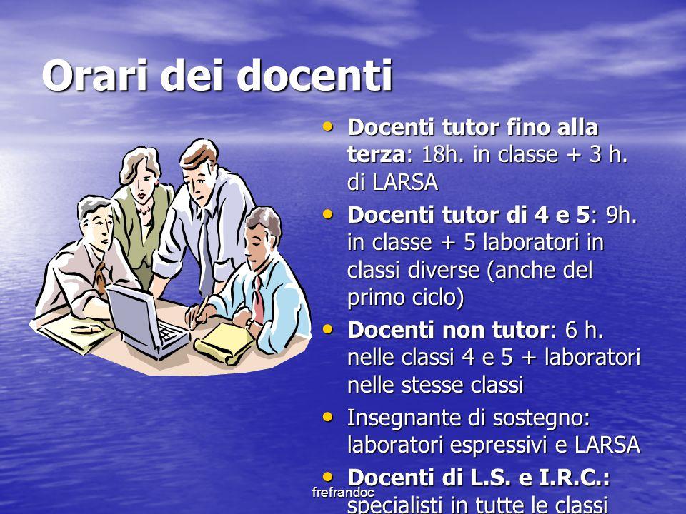 Orari dei docenti Docenti tutor fino alla terza: 18h. in classe + 3 h. di LARSA.