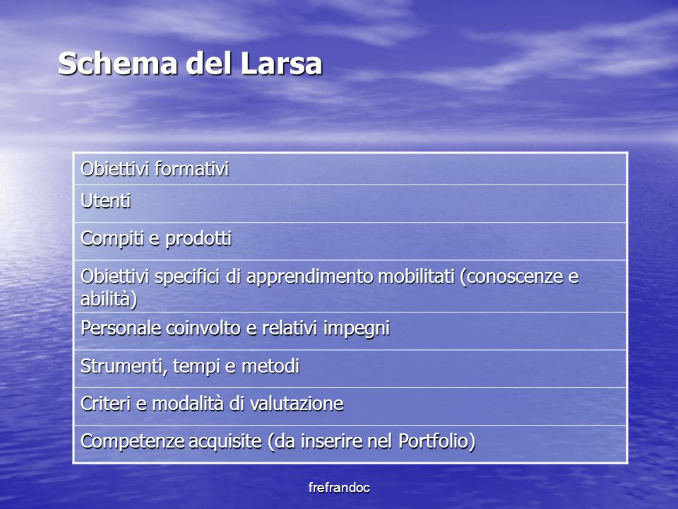 Schema del Larsa Obiettivi formativi Utenti Compiti e prodotti