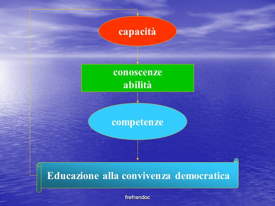 Educazione alla convivenza democratica