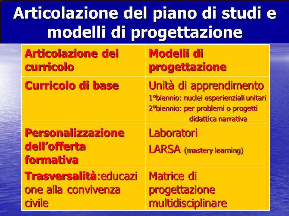 Articolazione del piano di studi e modelli di progettazione