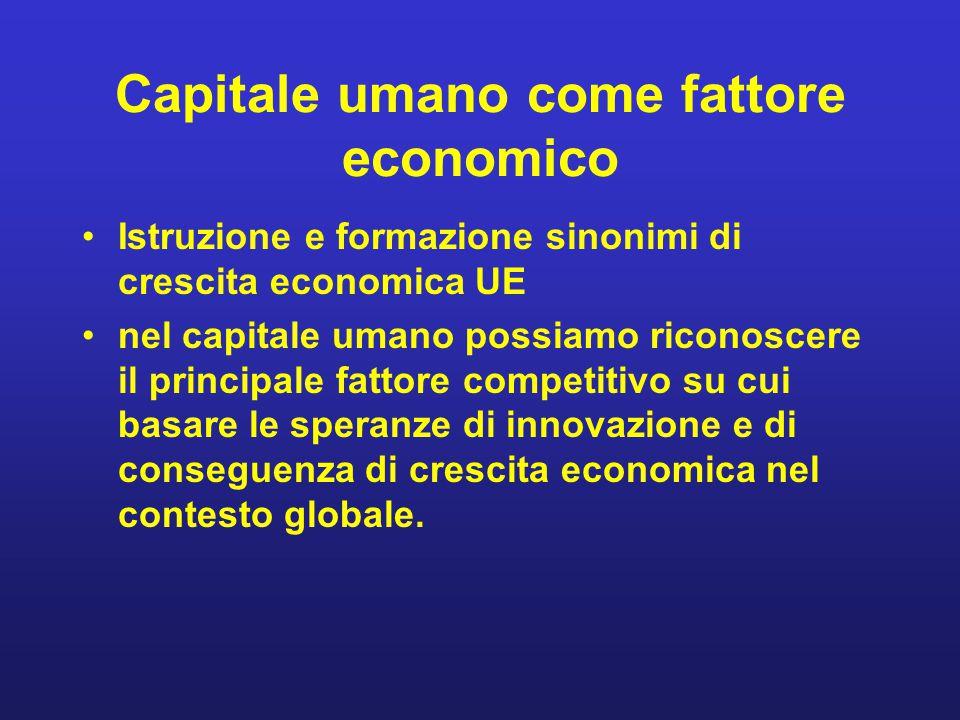 Capitale umano come fattore economico