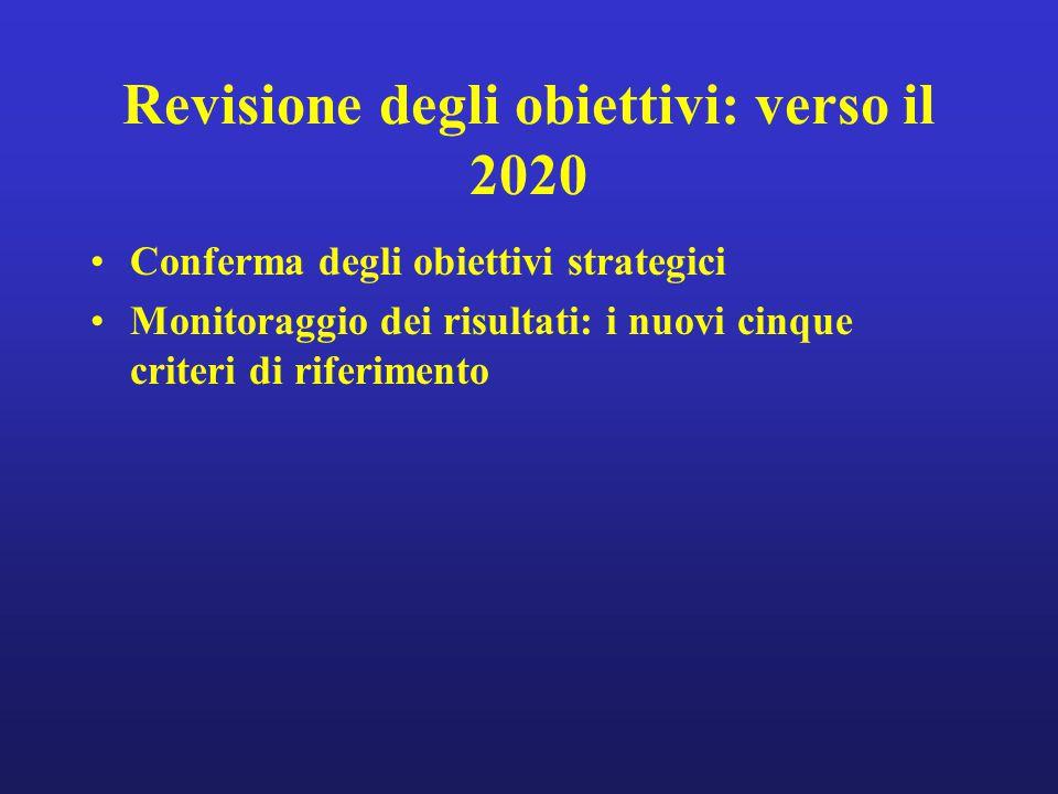 Revisione degli obiettivi: verso il 2020