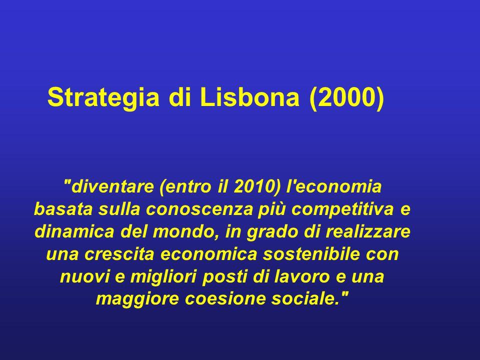 Strategia di Lisbona (2000)