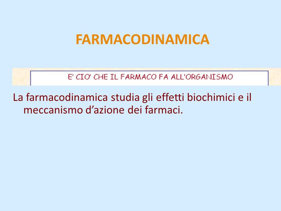 FARMACODINAMICA La farmacodinamica studia gli effetti biochimici e il meccanismo d'azione dei farmaci.