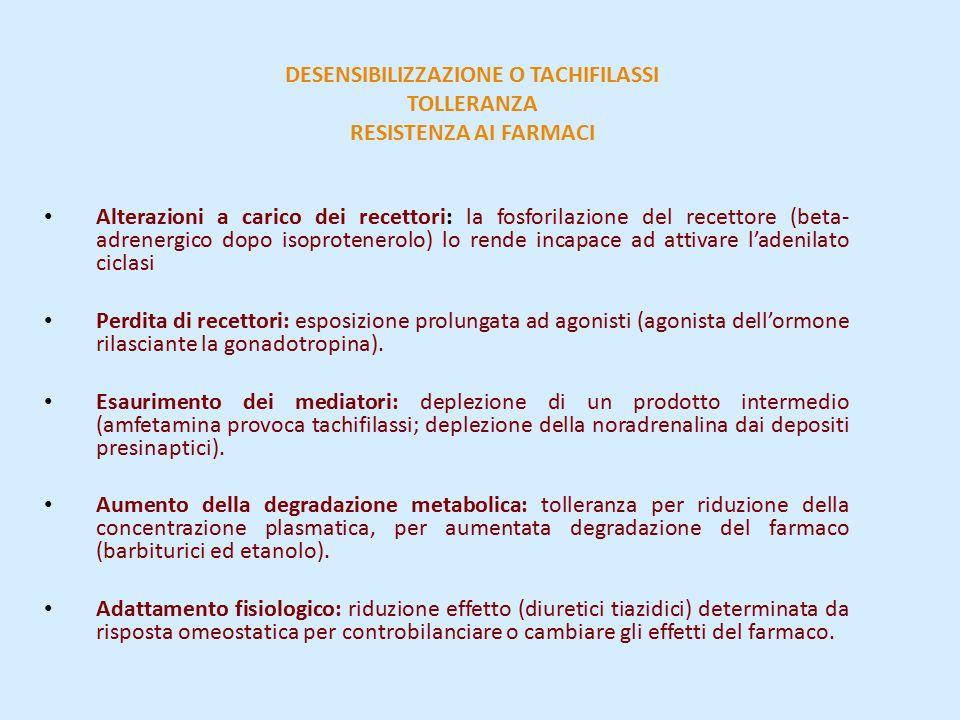 DESENSIBILIZZAZIONE O TACHIFILASSI TOLLERANZA RESISTENZA AI FARMACI