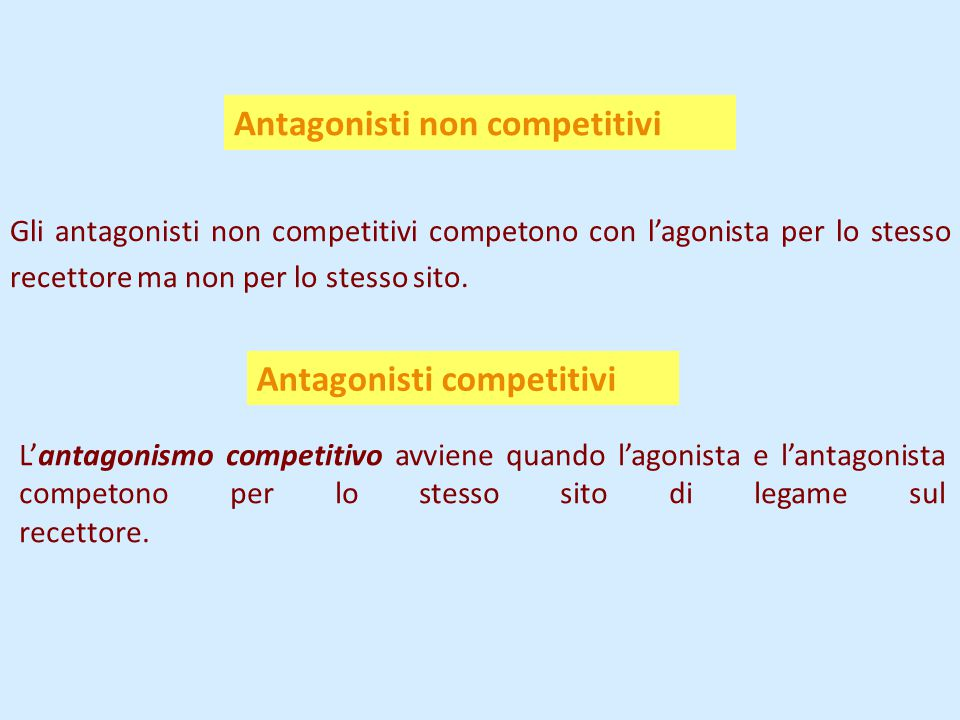Antagonisti non competitivi