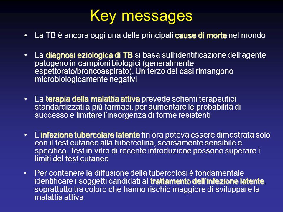 Key messages La TB è ancora oggi una delle principali cause di morte nel mondo.