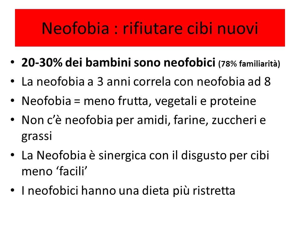 Neofobia : rifiutare cibi nuovi