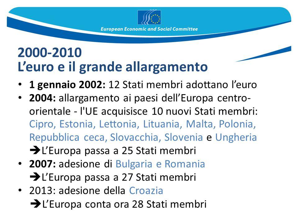 2000-2010 L'euro e il grande allargamento