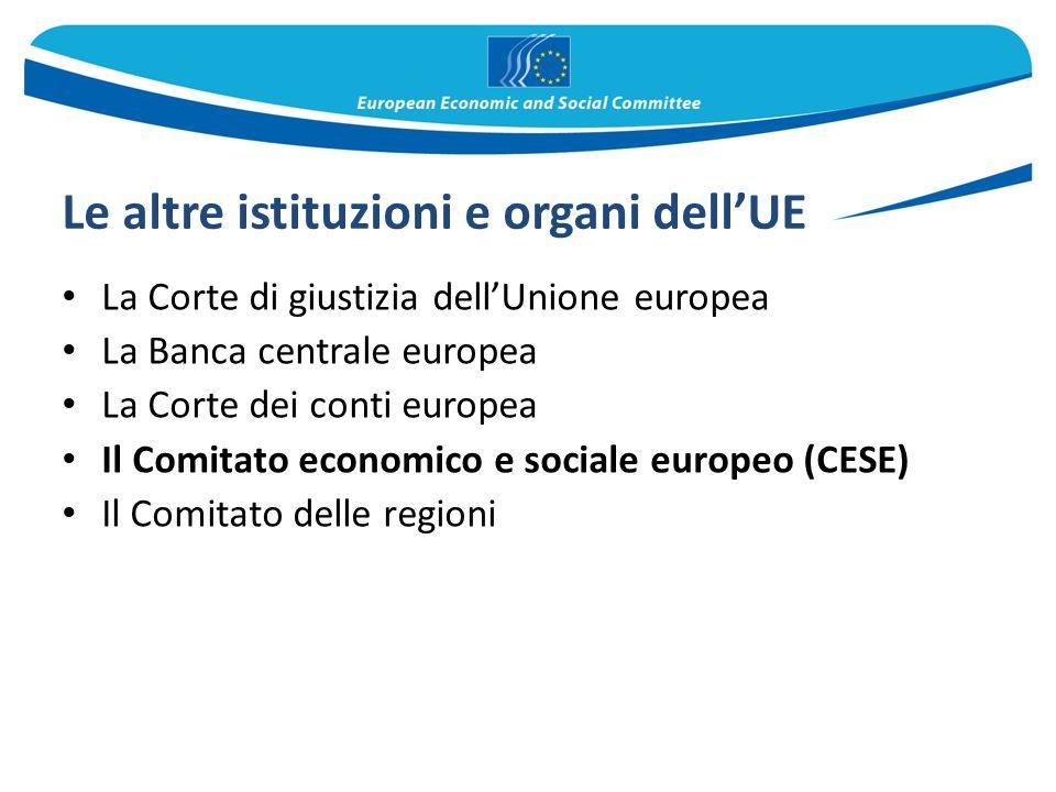 Le altre istituzioni e organi dell'UE