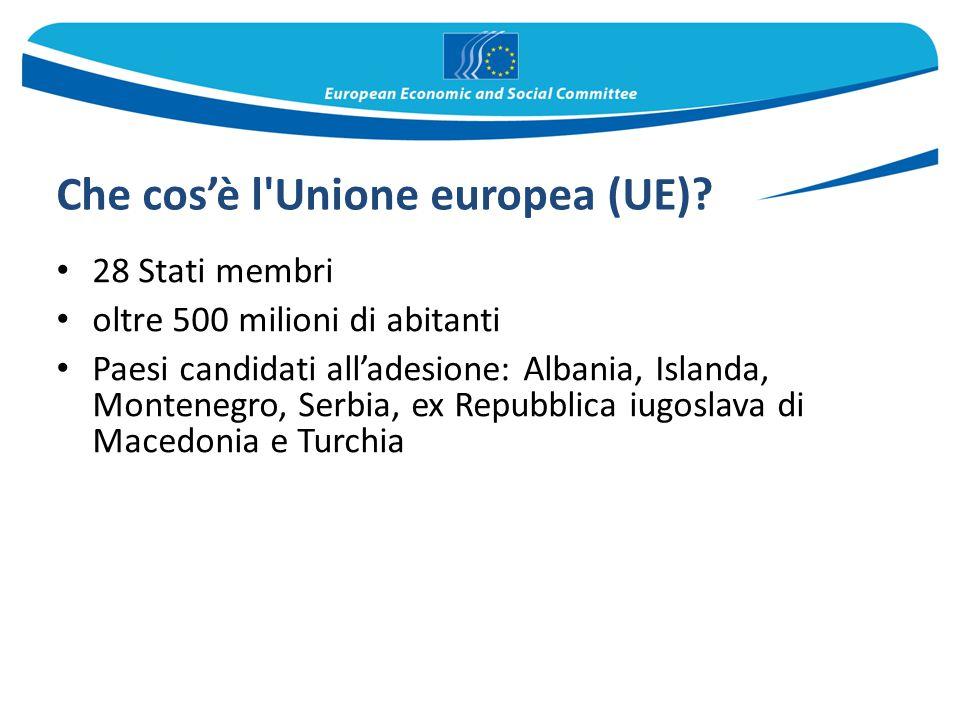 Che cos'è l Unione europea (UE)