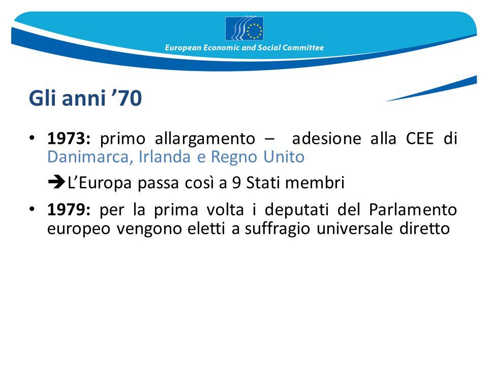 Gli anni '70 L'Europa passa così a 9 Stati membri