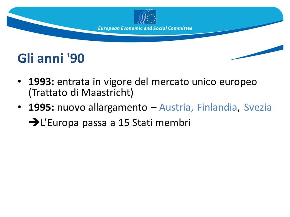 Gli anni 90 L'Europa passa a 15 Stati membri