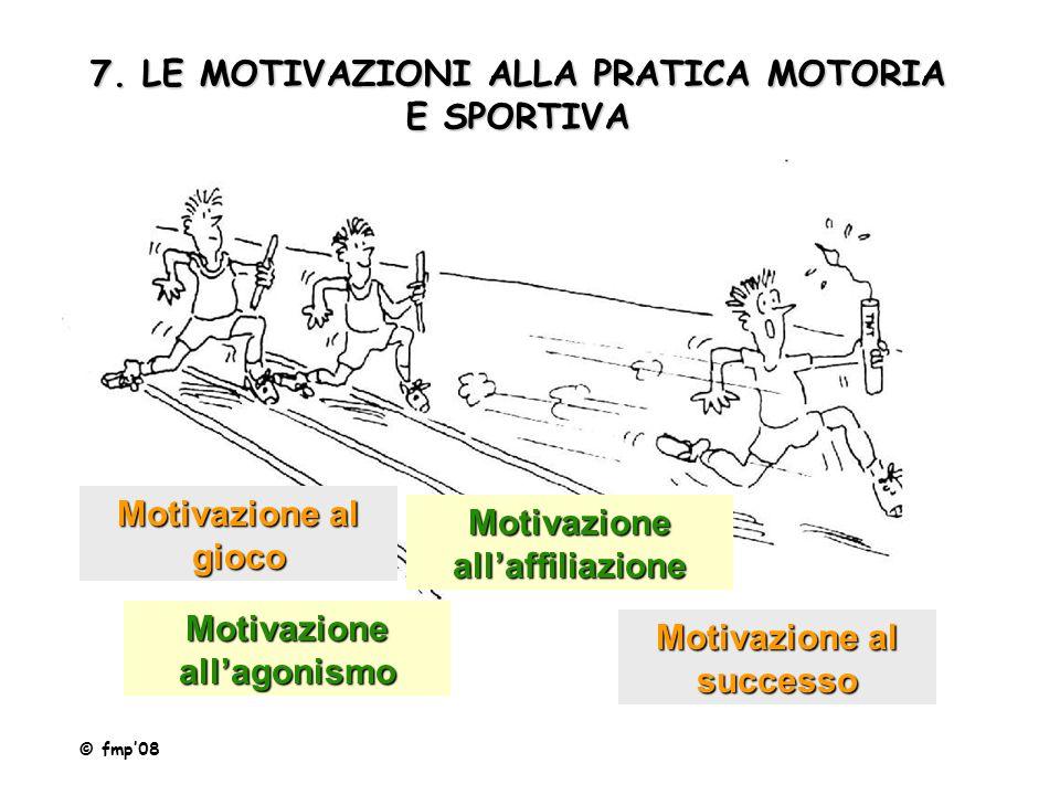 7. LE MOTIVAZIONI ALLA PRATICA MOTORIA E SPORTIVA