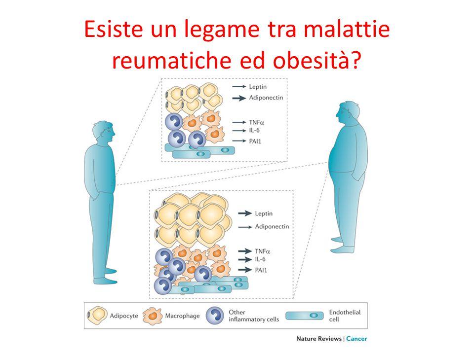 Esiste un legame tra malattie reumatiche ed obesità