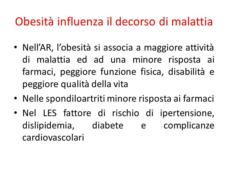 Obesità influenza il decorso di malattia