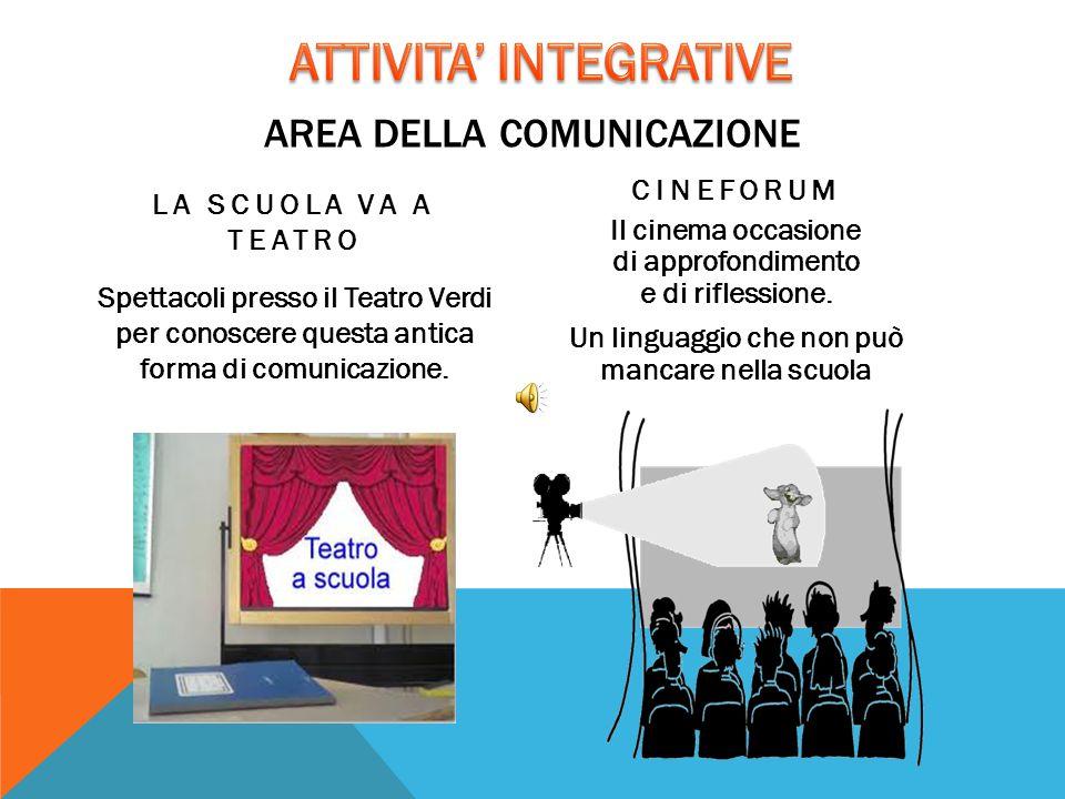 AREA DELLA COMUNICAZIONE