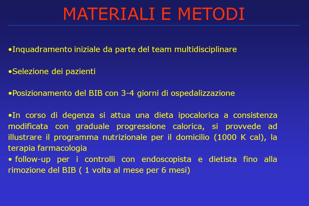 MATERIALI E METODI Inquadramento iniziale da parte del team multidisciplinare. Selezione dei pazienti.