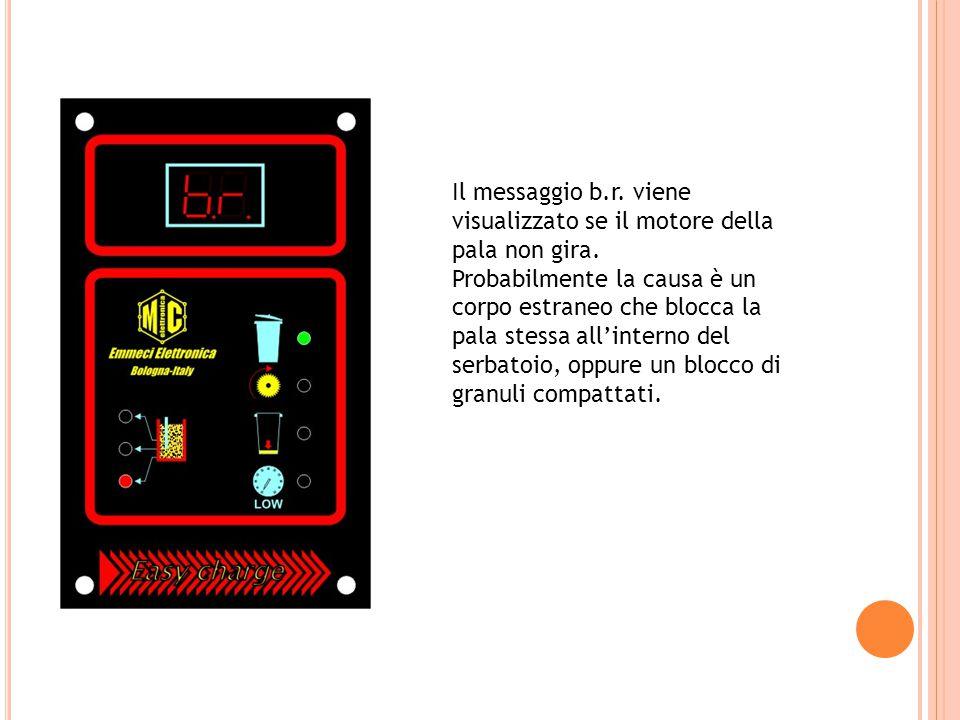 Il messaggio b.r. viene visualizzato se il motore della pala non gira.