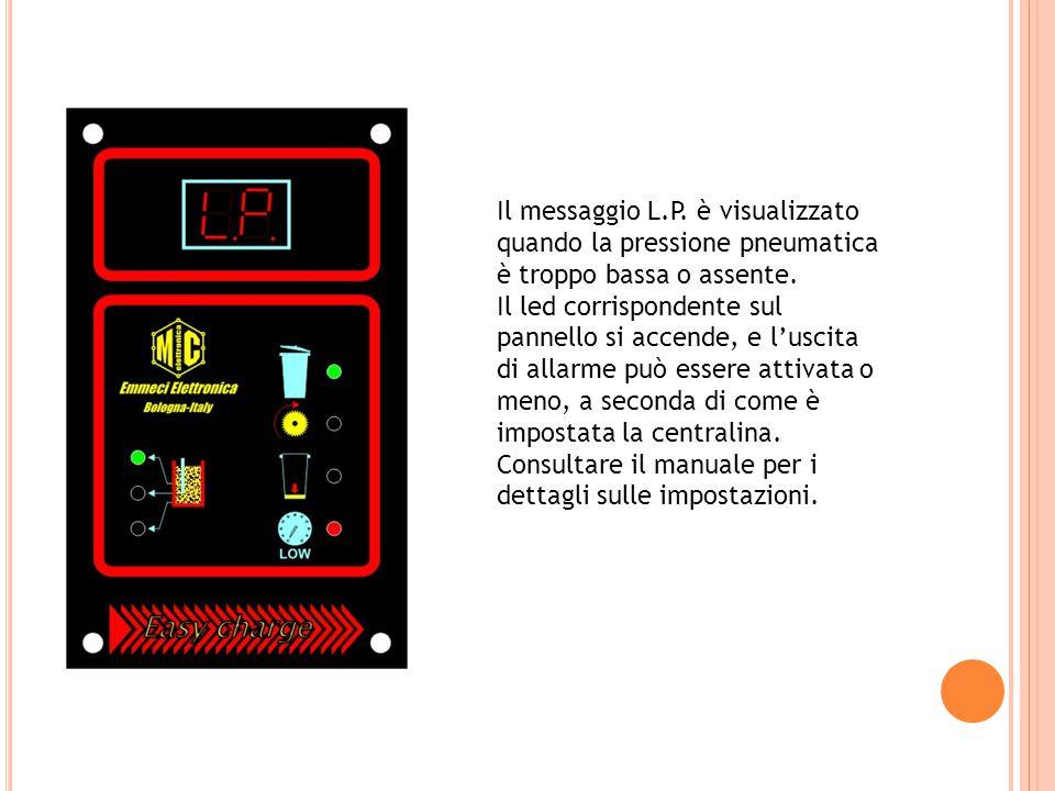 Il messaggio L.P. è visualizzato quando la pressione pneumatica è troppo bassa o assente.