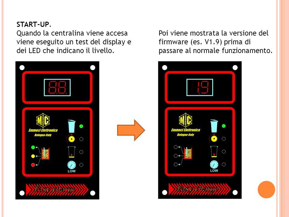START-UP. Quando la centralina viene accesa viene eseguito un test del display e dei LED che indicano il livello.