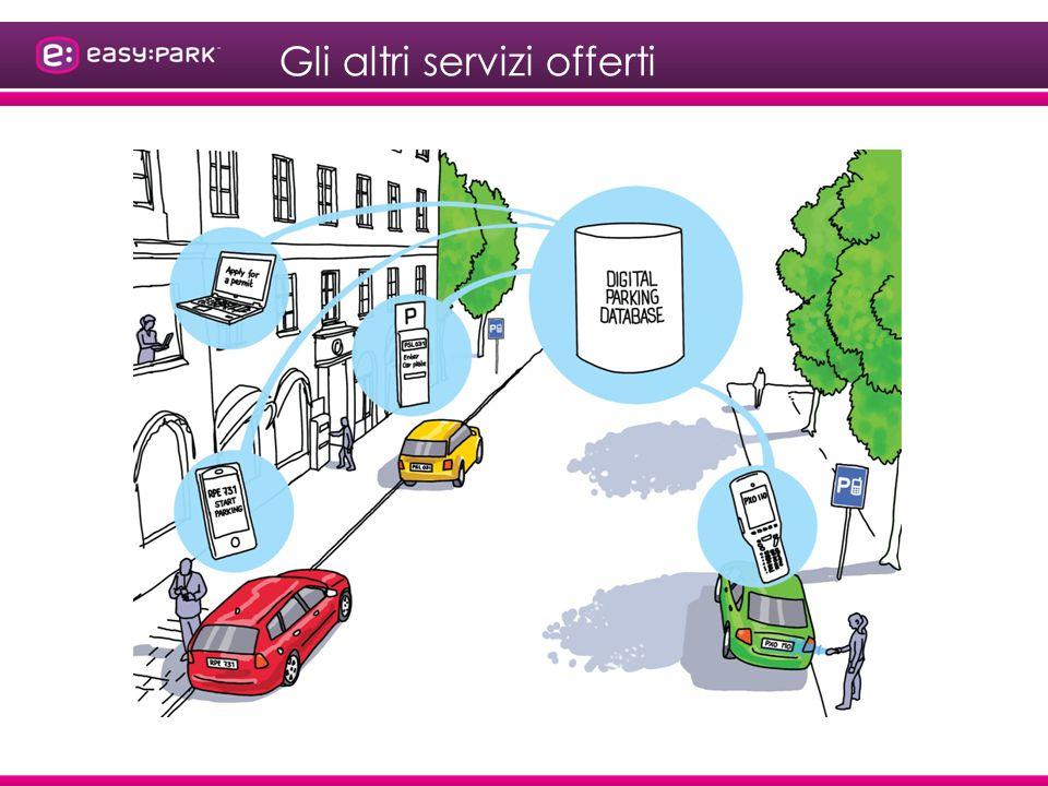 Gli altri servizi offerti