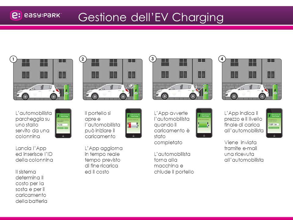 Gestione dell'EV Charging