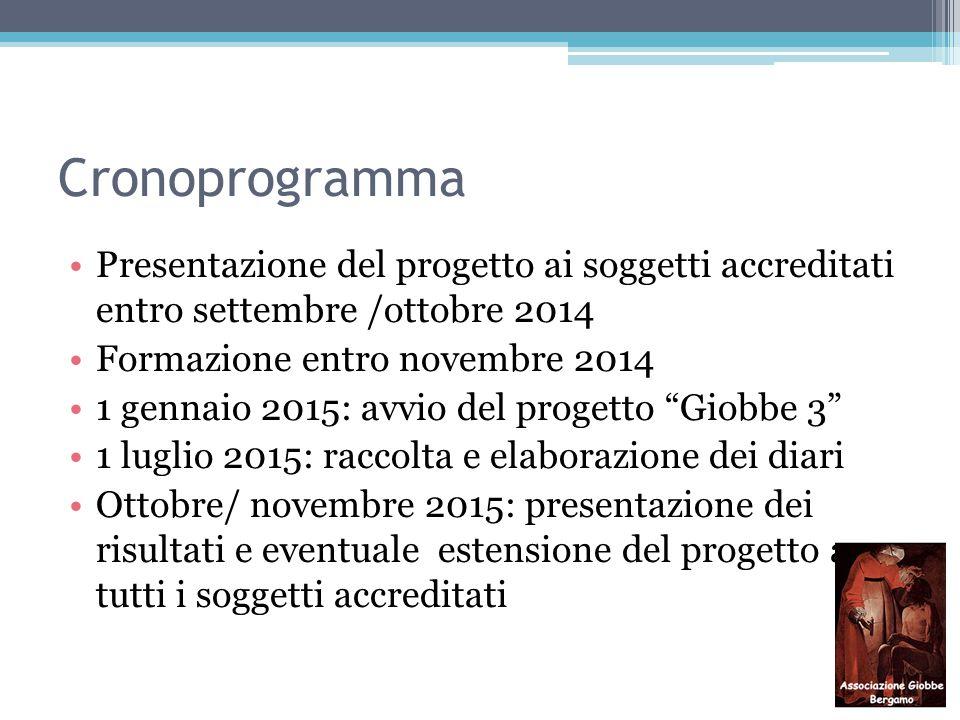 Cronoprogramma Presentazione del progetto ai soggetti accreditati entro settembre /ottobre 2014. Formazione entro novembre 2014.