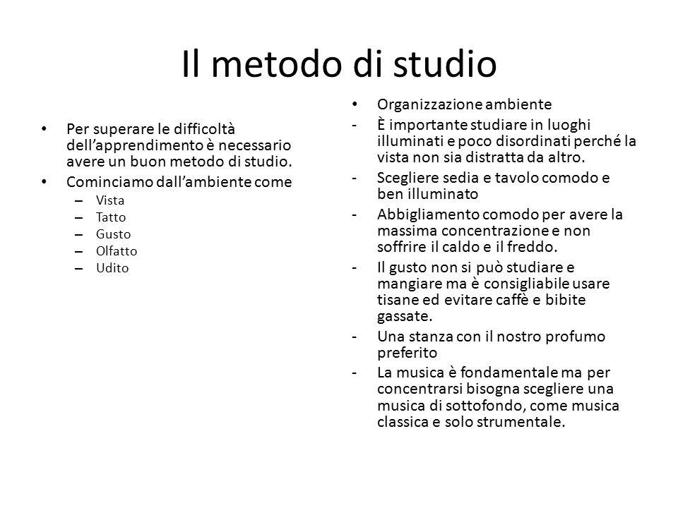Il metodo di studio Organizzazione ambiente