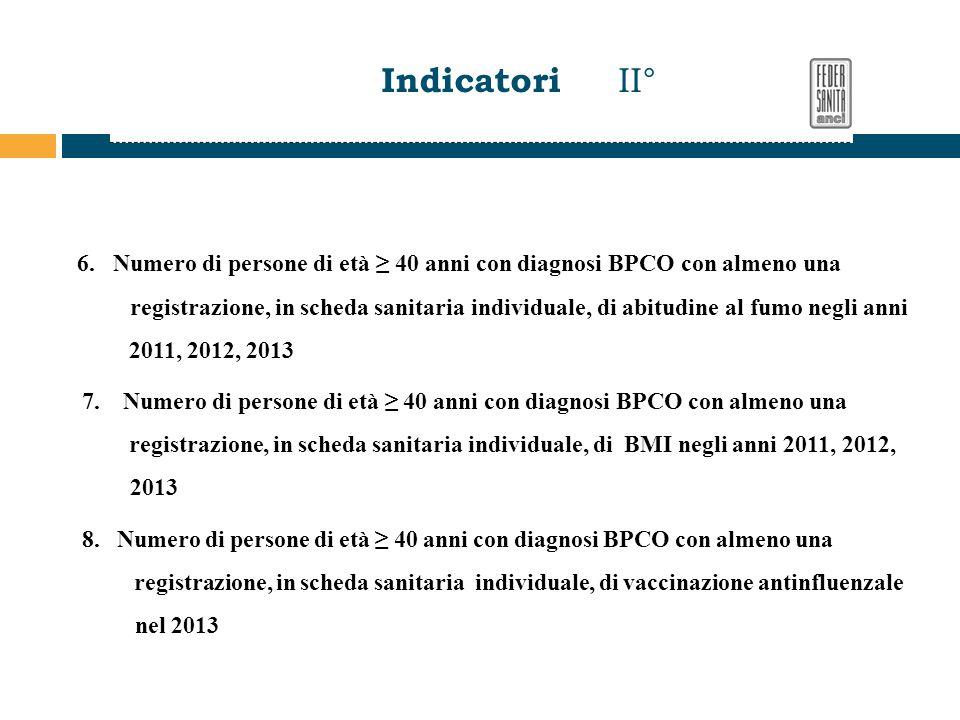 Indicatori II° 6. Numero di persone di età ≥ 40 anni con diagnosi BPCO con almeno una.