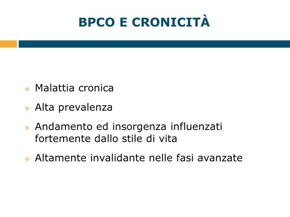 BPCO E CRONICITÀ Malattia cronica Alta prevalenza