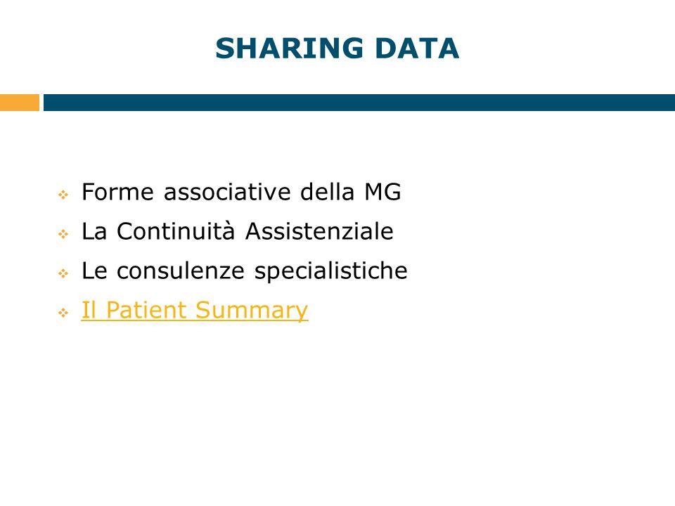 SHARING DATA Forme associative della MG La Continuità Assistenziale