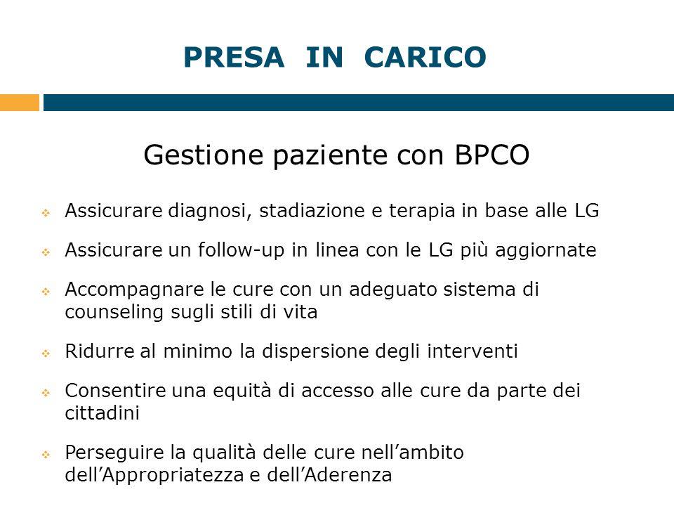Gestione paziente con BPCO