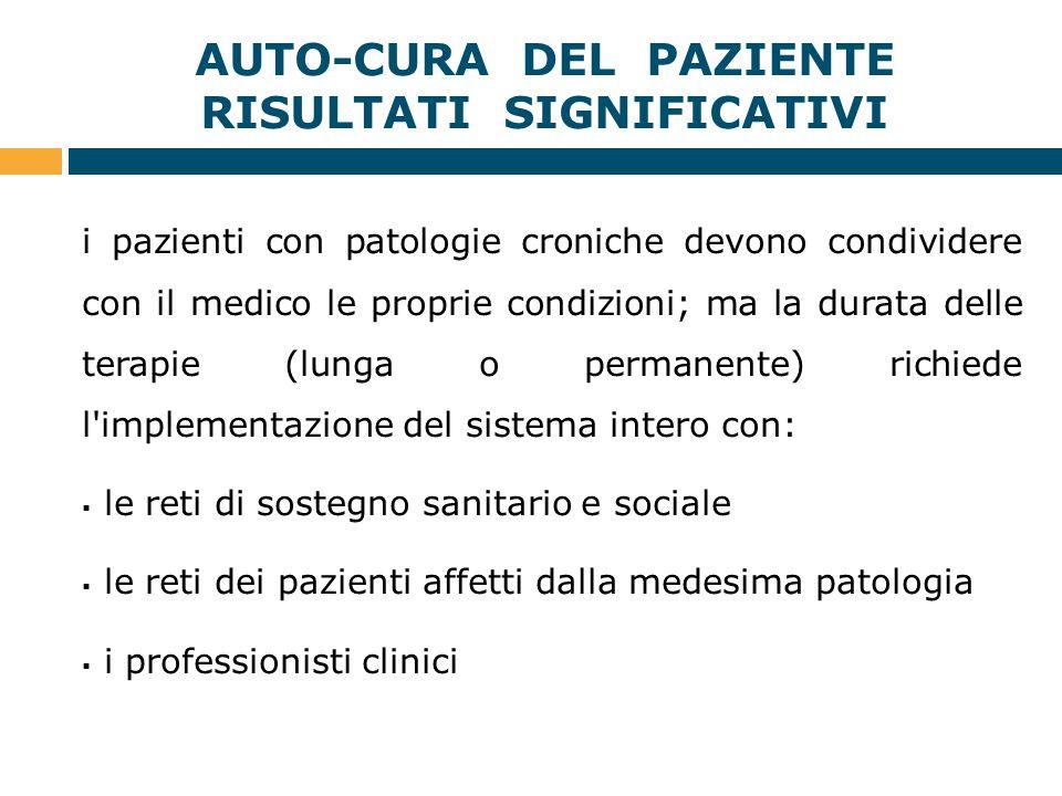 AUTO-CURA DEL PAZIENTE RISULTATI SIGNIFICATIVI