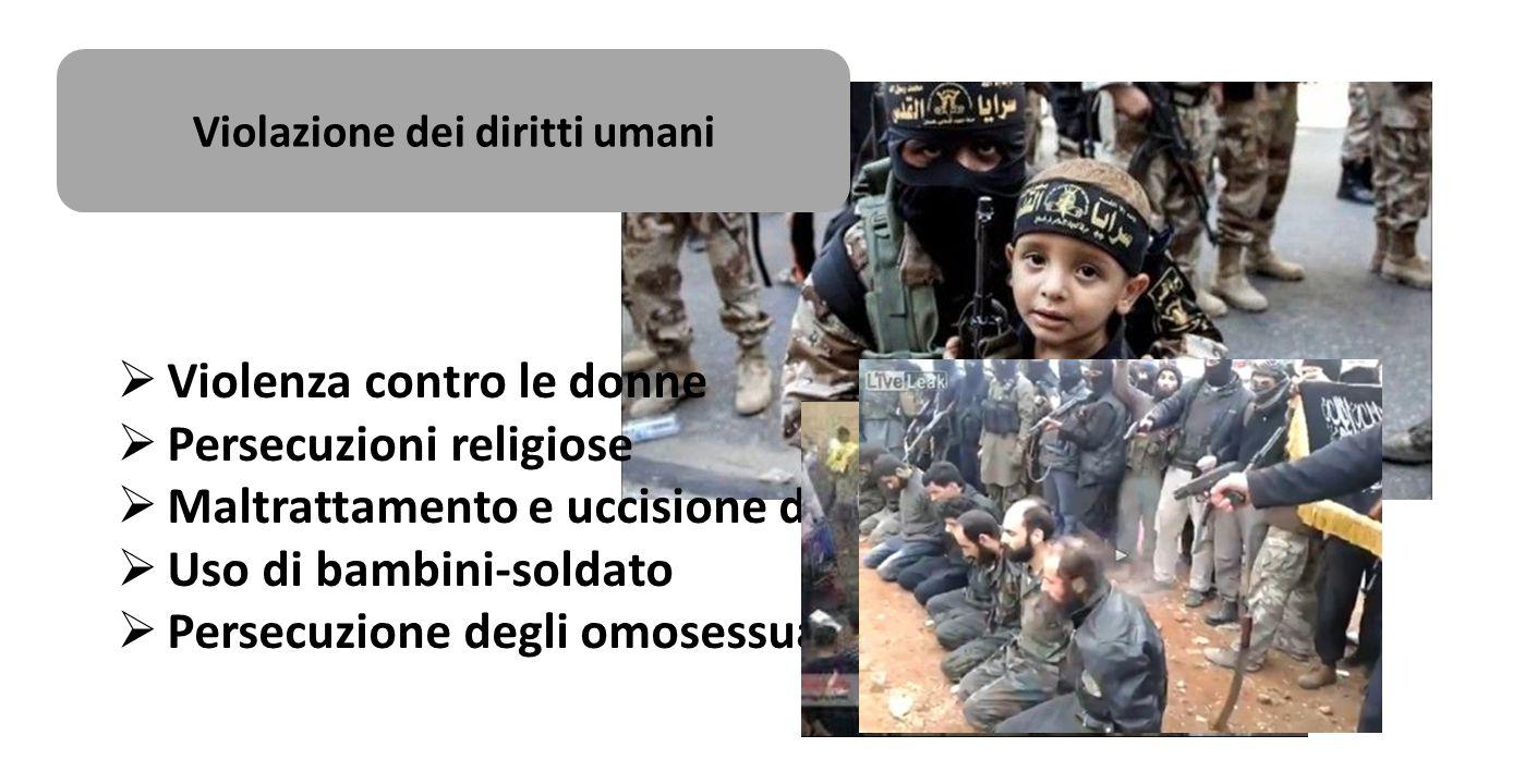 Violazione dei diritti umani
