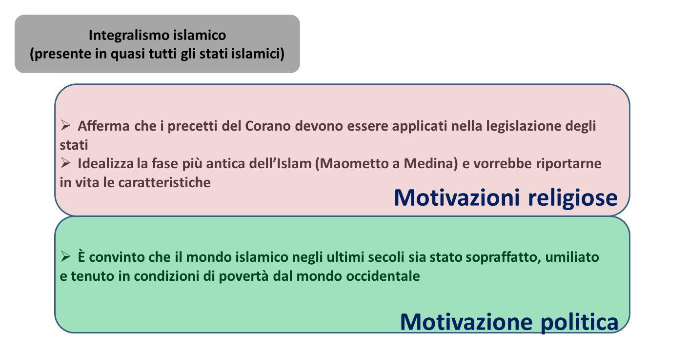 Integralismo islamico (presente in quasi tutti gli stati islamici)