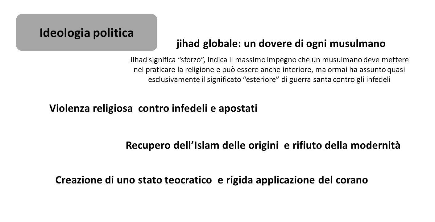 Creazione di uno stato teocratico e rigida applicazione del corano
