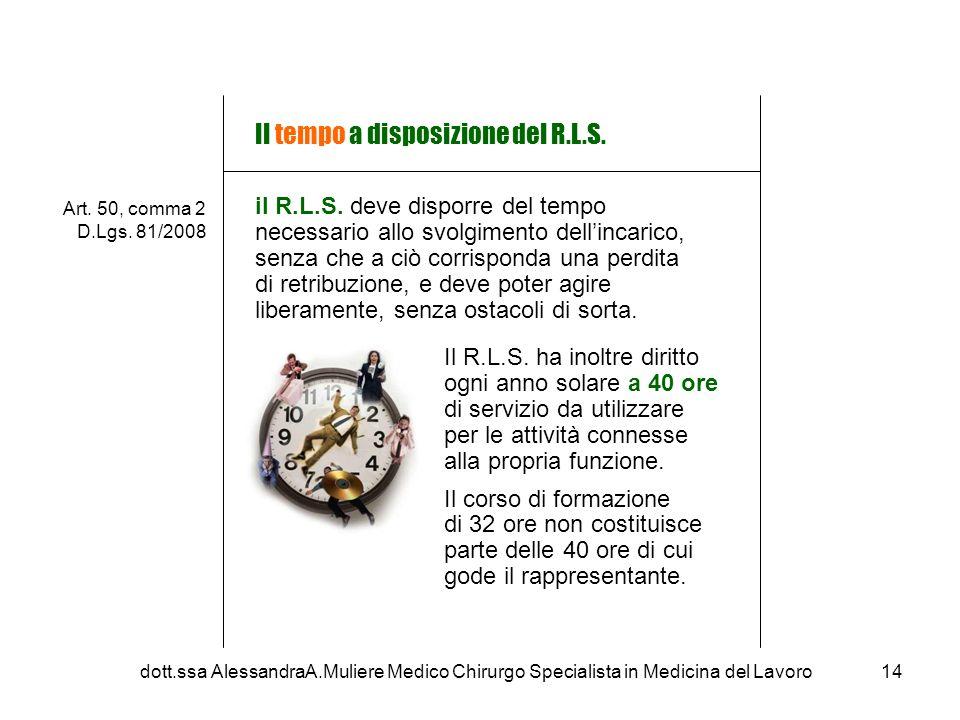 Il tempo a disposizione del R.L.S.