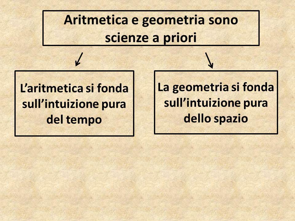 Aritmetica e geometria sono scienze a priori