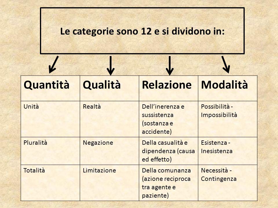 Le categorie sono 12 e si dividono in: