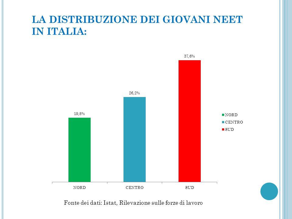 LA DISTRIBUZIONE DEI GIOVANI NEET IN ITALIA: