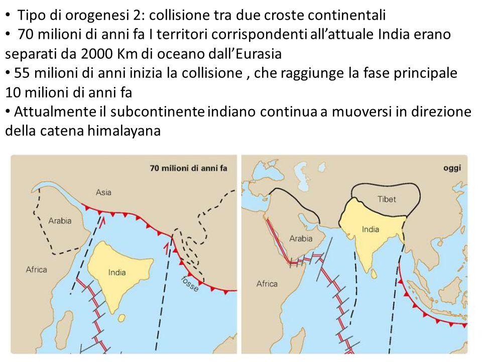 Tipo di orogenesi 2: collisione tra due croste continentali