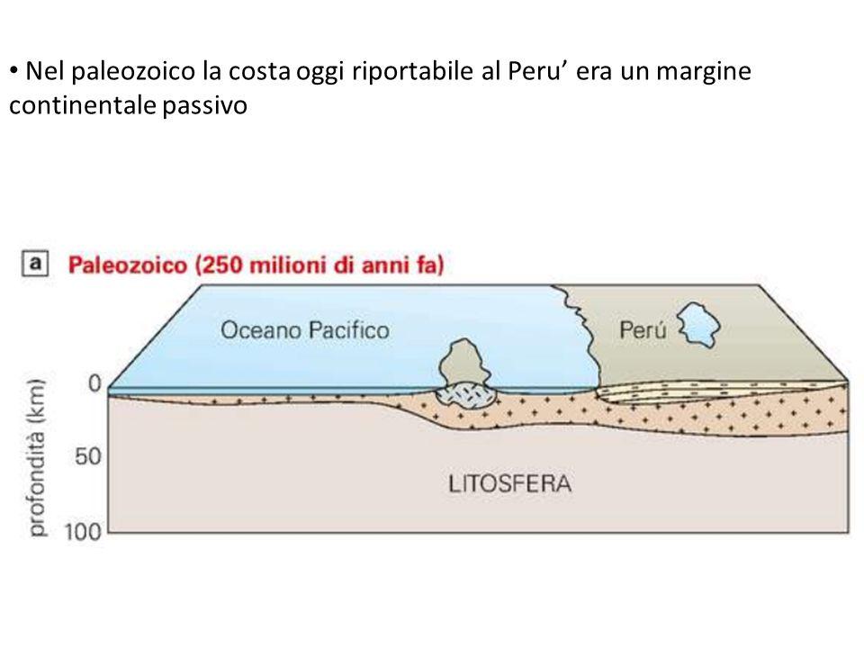 Nel paleozoico la costa oggi riportabile al Peru' era un margine continentale passivo