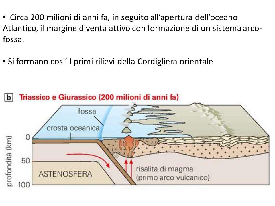 Circa 200 milioni di anni fa, in seguito all'apertura dell'oceano Atlantico, il margine diventa attivo con formazione di un sistema arco-fossa.