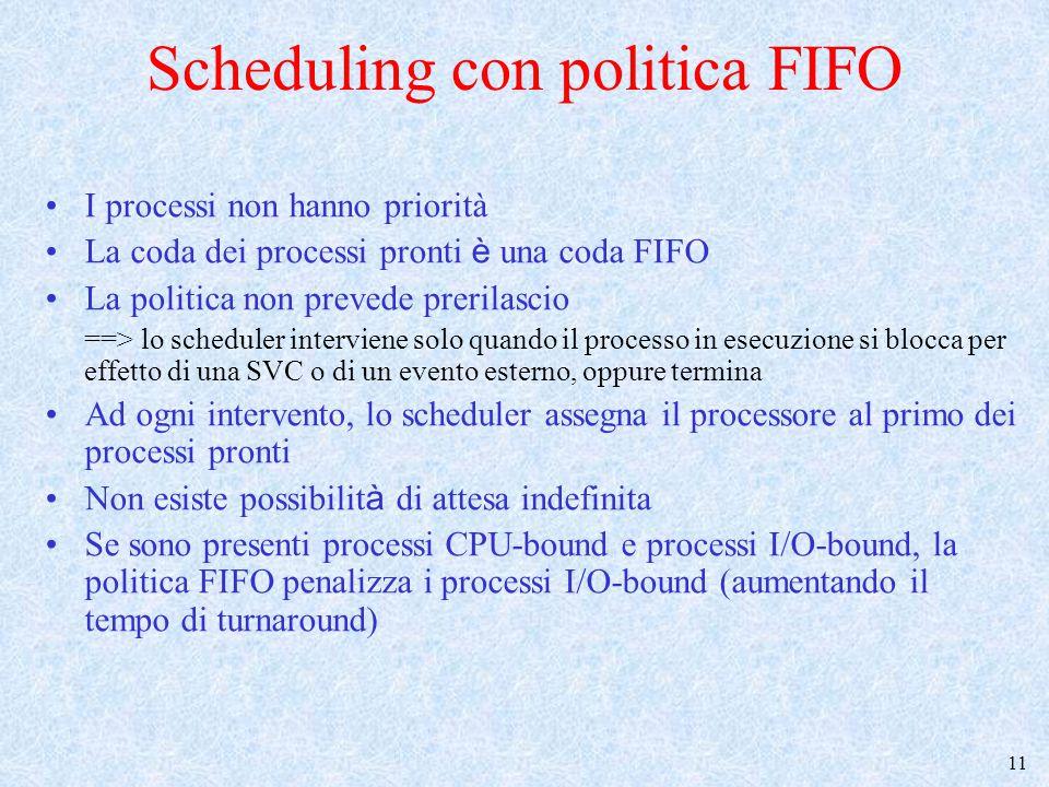 Scheduling con politica FIFO
